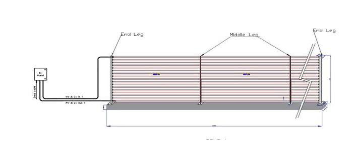 مدار فنس الکتریکی